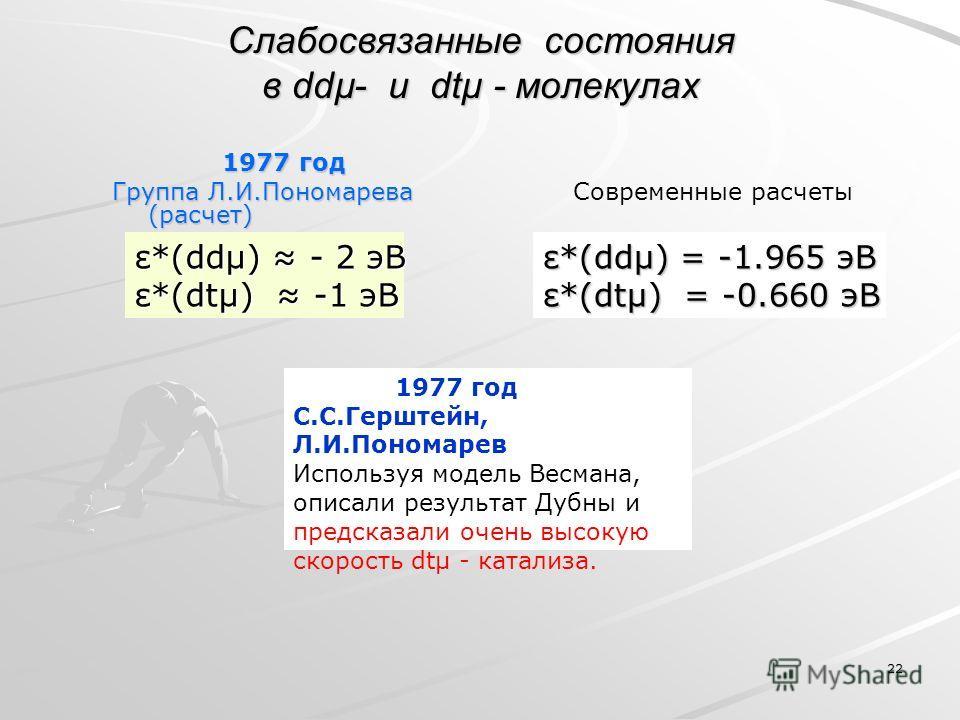 22 1977 год 1977 год Группа Л.И.Пономарева (расчет) Слабосвязанные состояния в ddµ- и dtµ - молекулах ε*(ddµ) - 2 эВ ε*(dtµ) -1 эВ ε*(ddµ) = -1.965 эВ ε*(dtµ) = -0.660 эВ Современные расчеты 1977 год С.С.Герштейн, Л.И.Пономарев Используя модель Весма