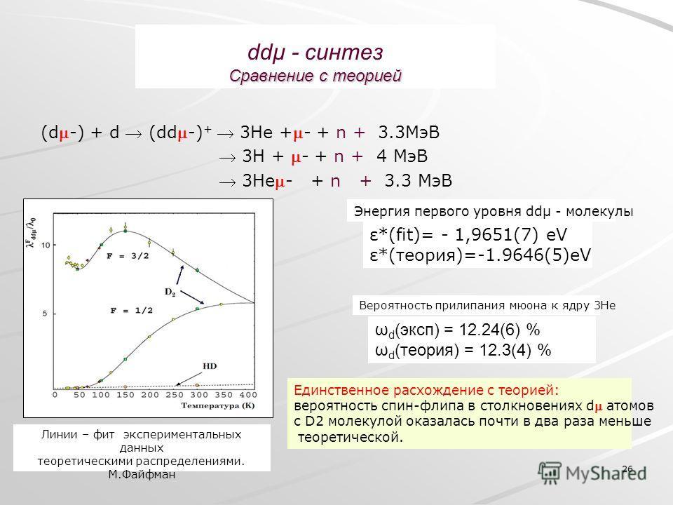 26 Сравнение с теорией ddµ - синтез Сравнение с теорией (d-) + d (dd-) + 3He +- + n + 3.3МэВ 3H + - + n + 4 МэВ 3He- + n + 3.3 МэВ ε*(fit)= - 1,9651(7) eV ε*(теория)=-1.9646(5)еV ω d (эксп) = 12.24(6) % ω d (теория) = 12.3(4) % Линии – фит эксперимен