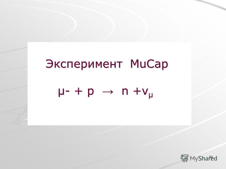 30 Эксперимент MuCap Эксперимент MuCap µ- + р n +ν µ µ- + р n +ν µ