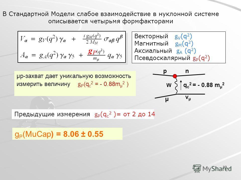 37 µ νµνµ pn W q c 2 = - 0.88 m µ 2 µp-захват дает уникальную возможность измерить величину g P (q с 2 = - 0.88m µ 2 ) В Стандартной Модели слабое взаимодействие в нуклонной системе описывается четырьмя формфакторами Векторный g V (q 2 ) Магнитный g