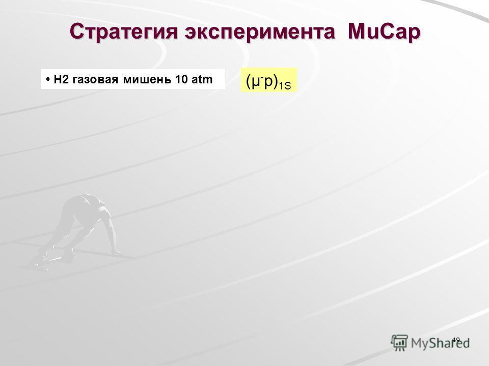 49 Стратегия эксперимента MuCap H2 газовая мишень 10 atm (µ - p) 1S