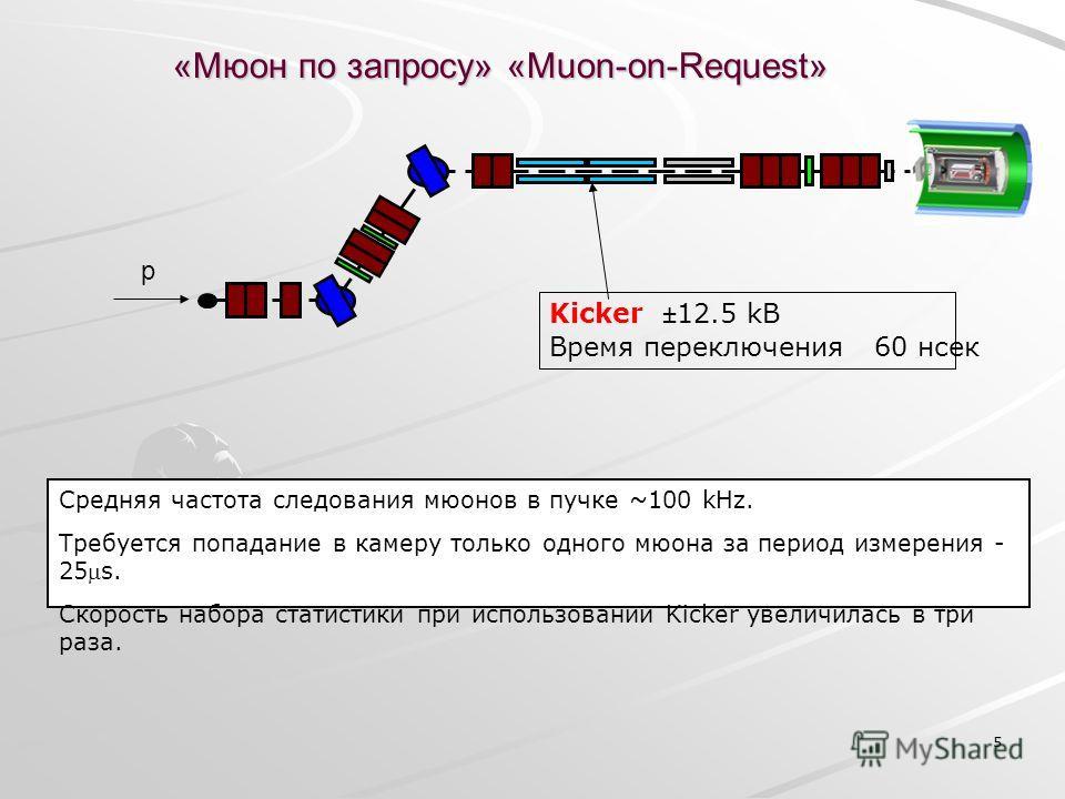5 «Мюон по запросу» «Muon-on-Request» Средняя частота следования мюонов в пучке ~100 kHz. Требуется попадание в камеру только одного мюона за период измерения - 25s. Скорость набора статистики при использовании Kicker увеличилась в три раза. р Kicker