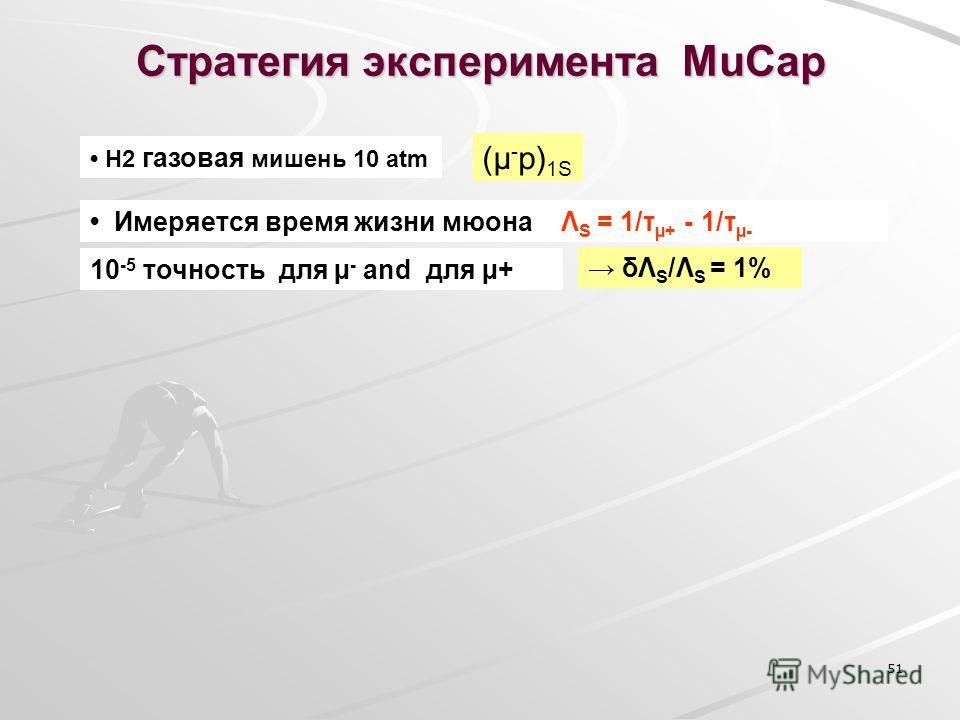 51 Стратегия эксперимента MuCap H2 газовая мишень 10 atm (µ - p) 1S Имеряется время жизни мюона Λ S = 1/τ µ+ - 1/τ µ- 10 -5 точность для µ - and для µ+ δΛ S /Λ S = 1%