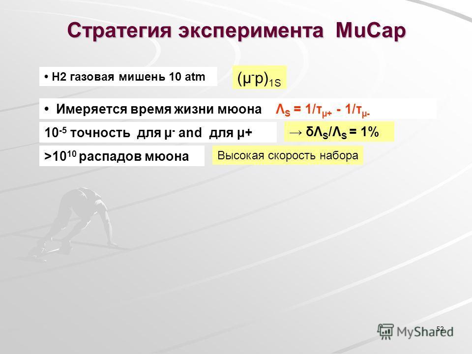 52 Стратегия эксперимента MuCap H2 газовая мишень 10 atm (µ - p) 1S Имеряется время жизни мюона Λ S = 1/τ µ+ - 1/τ µ- 10 -5 точность для µ - and для µ+ δΛ S /Λ S = 1% >10 10 распадов мюона Высокая скорость набора