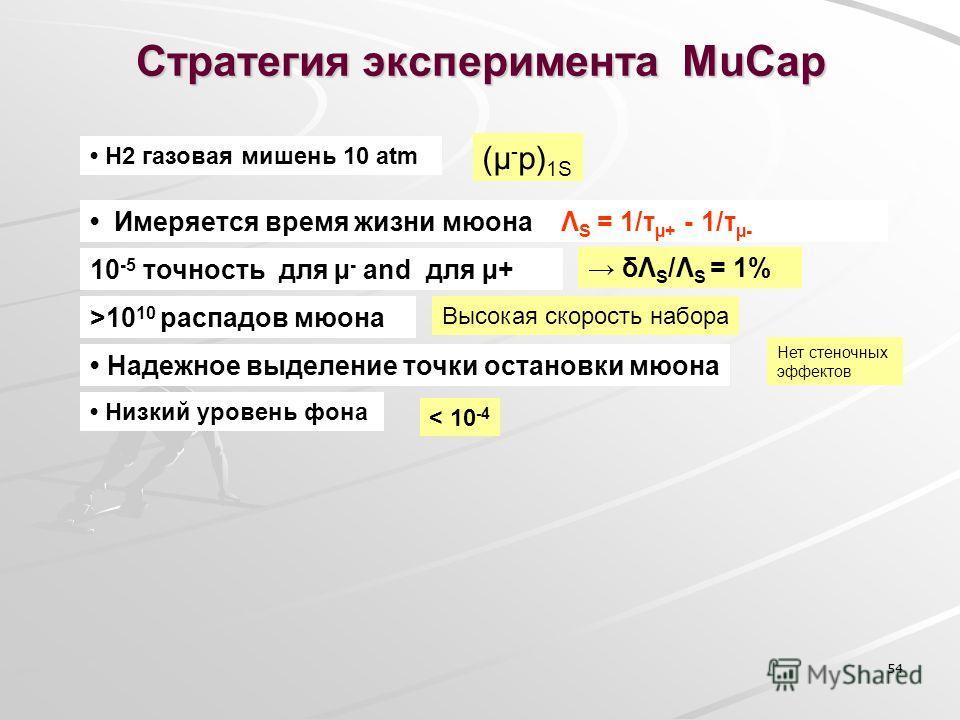 54 Стратегия эксперимента MuCap H2 газовая мишень 10 atm (µ - p) 1S Имеряется время жизни мюона Λ S = 1/τ µ+ - 1/τ µ- 10 -5 точность для µ - and для µ+ δΛ S /Λ S = 1% >10 10 распадов мюона Высокая скорость набора Надежное выделение точки остановки мю