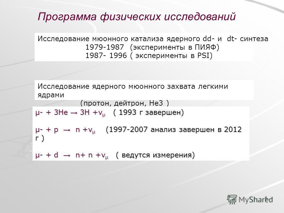 6 Программа физических исследований Исследование мюонного катализа ядерного dd- и dt- синтеза 1979-1987 (эксперименты в ПИЯФ) 1987- 1996 ( эксперименты в PSI) Исследование ядерного мюонного захвата легкими ядрами (протон, дейтрон, Не3 ) µ- + 3He 3H +