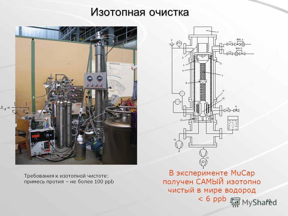 60 Изотопная очистка Требования к изотопной чистоте: примесь протия – не более 100 ppb В эксперименте MuCap получен САМЫЙ изотопно чистый в мире водород < 6 ppb