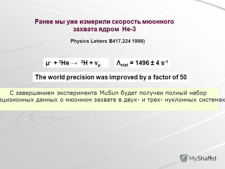 69 Ранее мы уже измерили скорость мюонного захвата ядром He-3 µ - + 3 He 3 H + ν µ Λ stat = 1496 ± 4 s -1 Physics Letters B417,224 1998) The world precision was improved by a factor of 50 С завершением эксперимента MuSun будет получен полный набор пр