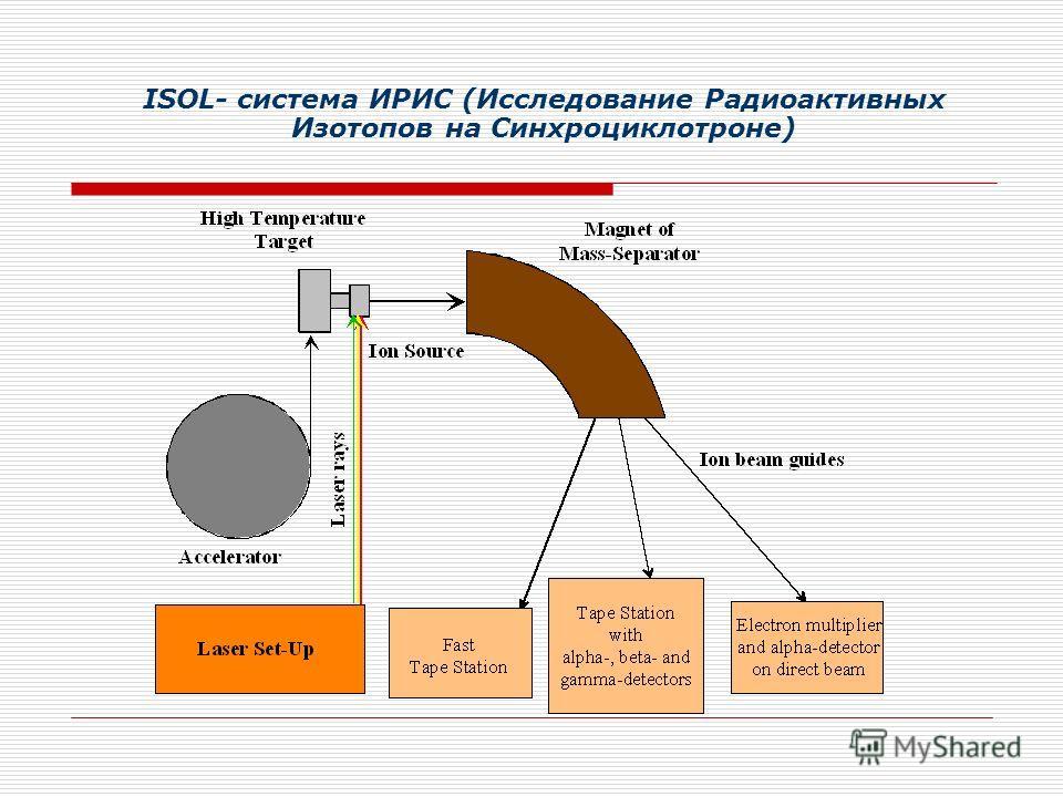 ISOL- система ИРИС (Исследование Радиоактивных Изотопов на Синхроциклотроне)