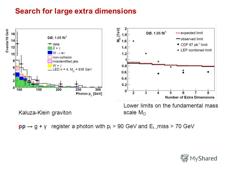 Search for large extra dimensions Kaluza-Klein graviton pp g + γ register a photon with p t > 90 GeV and E t _ miss > 70 GeV Lower limits on the fundamental mass scale M D