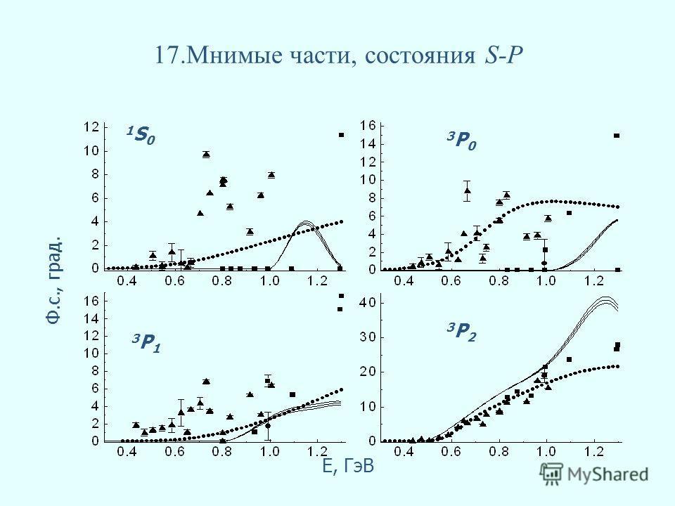 17.Мнимые части, состояния S-P Ф.с., град. E, ГэВ 1S01S0 3P03P0 3P13P1 3P23P2