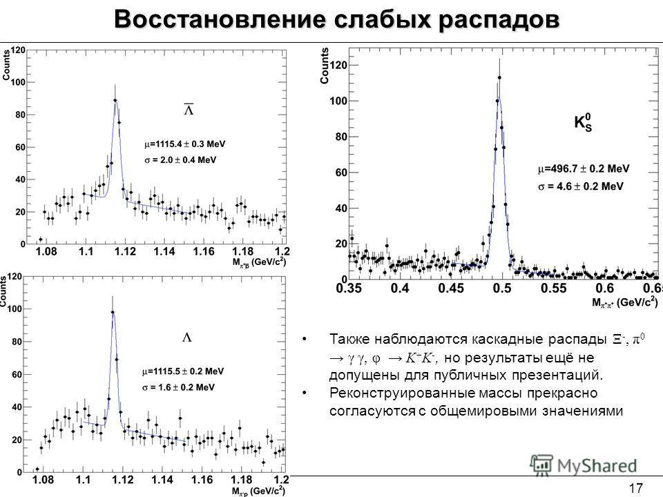 17 Восстановление слабых распадов Также наблюдаются каскадные распады Ξ -, π 0 γ γ, φ K + K -, но результаты ещё не допущены для публичных презентаций. Реконструированные массы прекрасно согласуются с общемировыми значениями