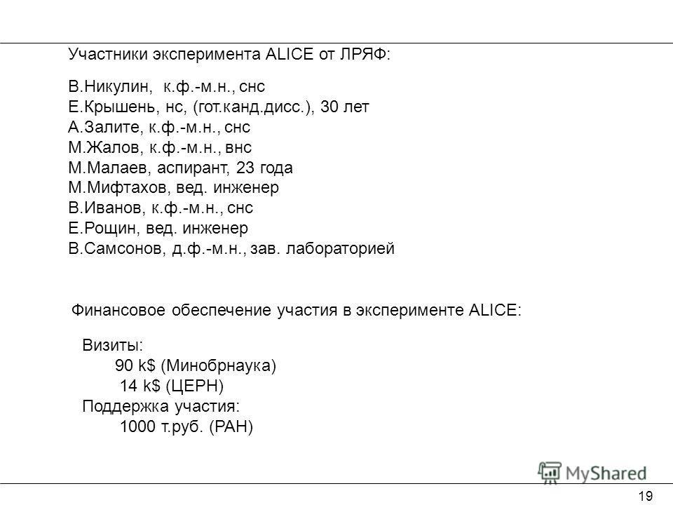 19 В.Никулин, к.ф.-м.н., снс Е.Крышень, нс, (гот.канд.дисс.), 30 лет А.Залите, к.ф.-м.н., снс М.Жалов, к.ф.-м.н., внс М.Малаев, аспирант, 23 года М.Мифтахов, вед. инженер В.Иванов, к.ф.-м.н., снс Е.Рощин, вед. инженер В.Самсонов, д.ф.-м.н., зав. лабо