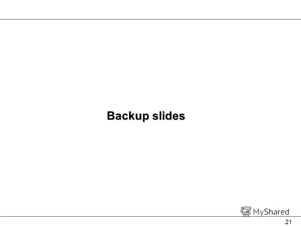 21 Backup slides