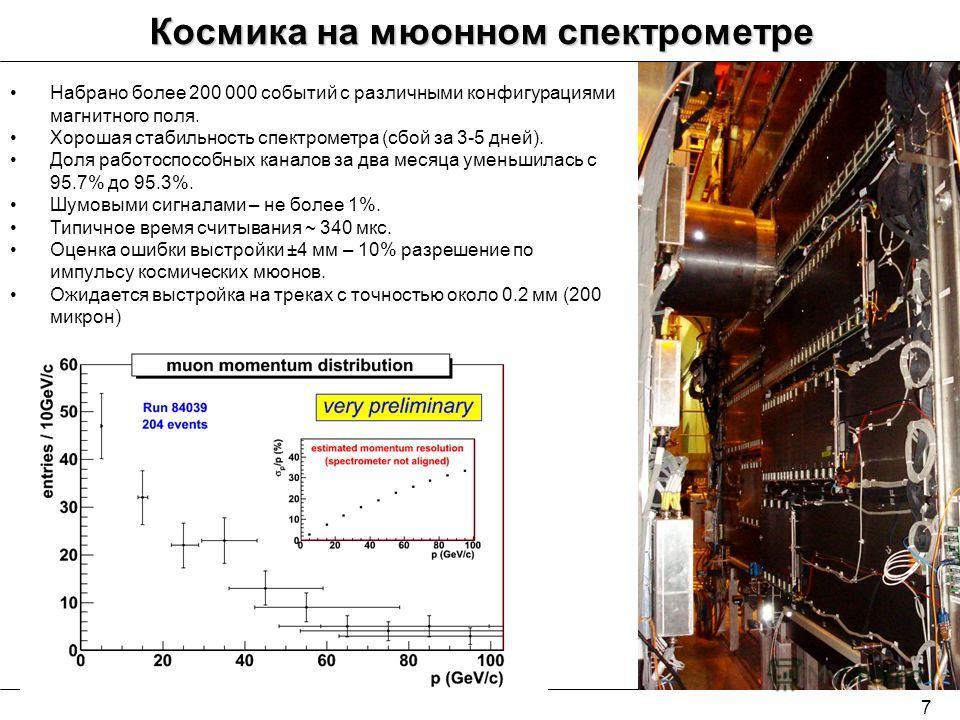 7 Космика на мюонном спектрометре Набрано более 200 000 событий с различными конфигурациями магнитного поля. Хорошая стабильность спектрометра (сбой за 3-5 дней). Доля работоспособных каналов за два месяца уменьшилась с 95.7% до 95.3%. Шумовыми сигна