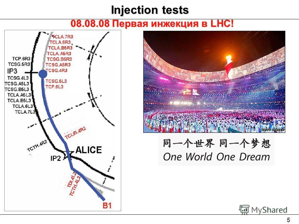 5 Injection tests 08.08.08 Первая инжекция в LHC!
