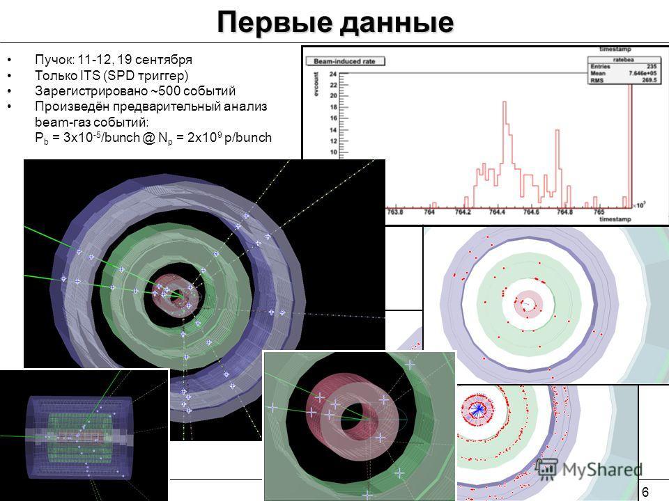 Первые данные 6 Пучок: 11-12, 19 сентября Только ITS (SPD триггер) Зарегистрировано ~500 событий Произведён предварительный анализ beam-газ событий: P b = 3x10 -5 /bunch @ N p = 2x10 9 p/bunch