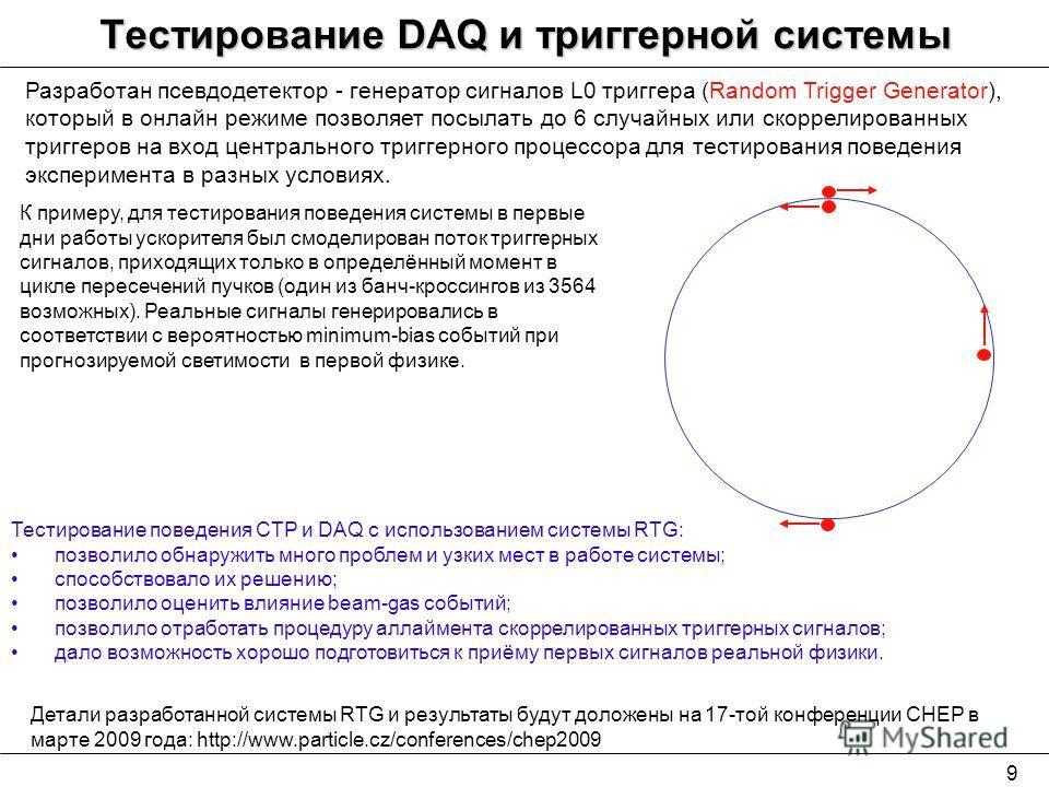 Тестирование DAQ и триггерной системы 9 Детали разработанной системы RTG и результаты будут доложены на 17-той конференции CHEP в марте 2009 года: http://www.particle.cz/conferences/chep2009 К примеру, для тестирования поведения системы в первые дни