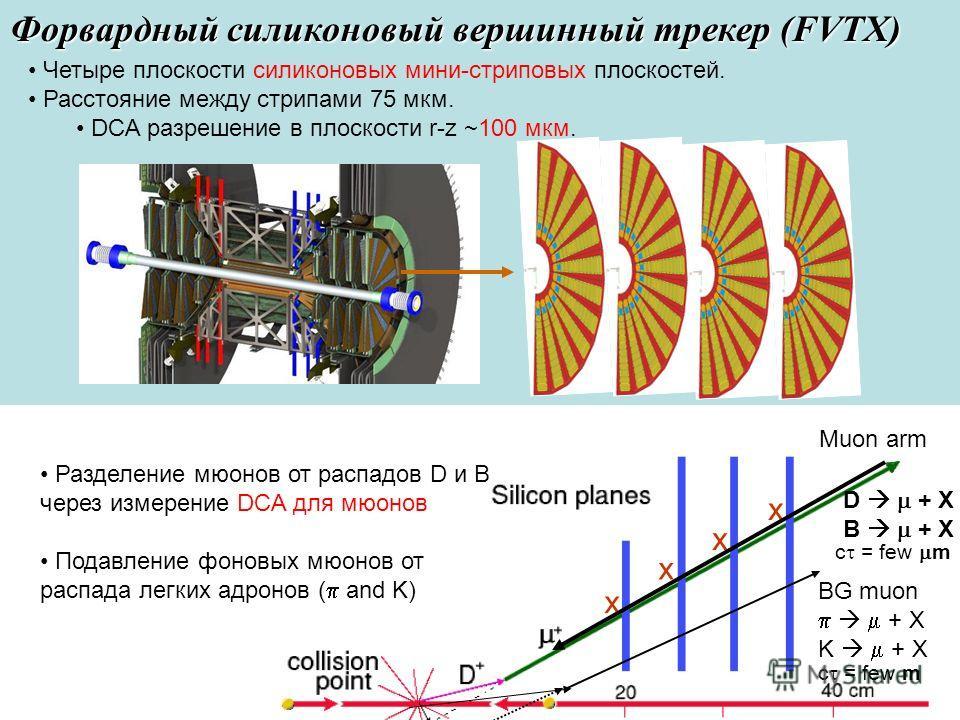 Сессия ОФВЭ 200915 Форвардный силиконовый вершинный трекер (FVTX) Четыре плоскости силиконовых мини-стриповых плоскостей. Расстояние между стрипами 75 мкм. DCA разрешение в плоскости r-z ~100 мкм. 1.2 < | | < 2.4 and ~ 2. x x x x Muon arm D + X B + X