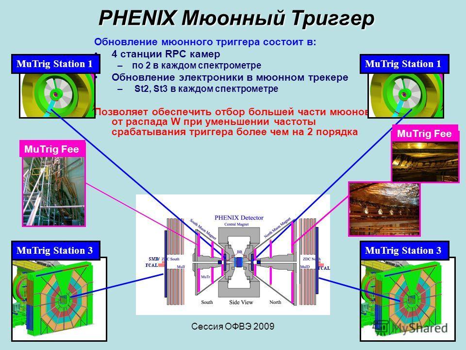 Сессия ОФВЭ 200917 PHENIX Мюонный Триггер Обновление мюонного триггера состоит в: 4 станции RPC камер –по 2 в каждом спектрометре Обновление электроники в мюонном трекере – St2, St3 в каждом спектрометре Позволяет обеспечить отбор большей части мюоно
