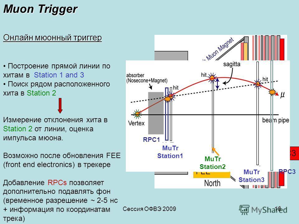 Сессия ОФВЭ 200918 RPC1(a,b) RPC3 18 MuTRG FEE Muon Trigger Онлайн мюонный триггер Построение прямой линии по хитам в Station 1 and 3 Поиск рядом расположенного хита в Station 2 Измерение отклонения хита в Station 2 от линии, оценка импульса мюона. В