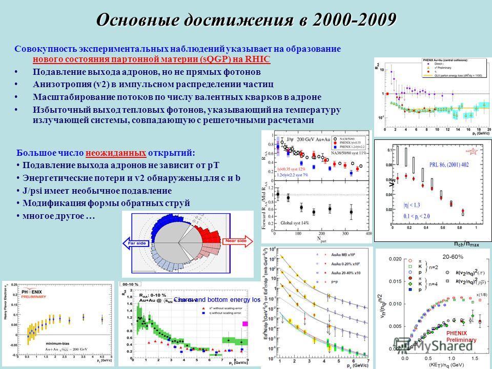 Сессия ОФВЭ 20098 Основные достижения в 2000-2009 Совокупность экспериментальных наблюдений указывает на образование нового состояния партонной материи (sQGP) на RHIC Подавление выхода адронов, но не прямых фотонов Анизотропия (v2) в импульсном распр