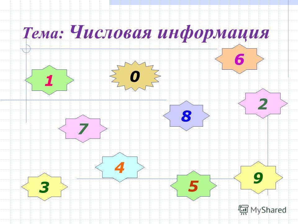 Тема: Числовая информация 1 6 0 7 2 5 9 4 3 8