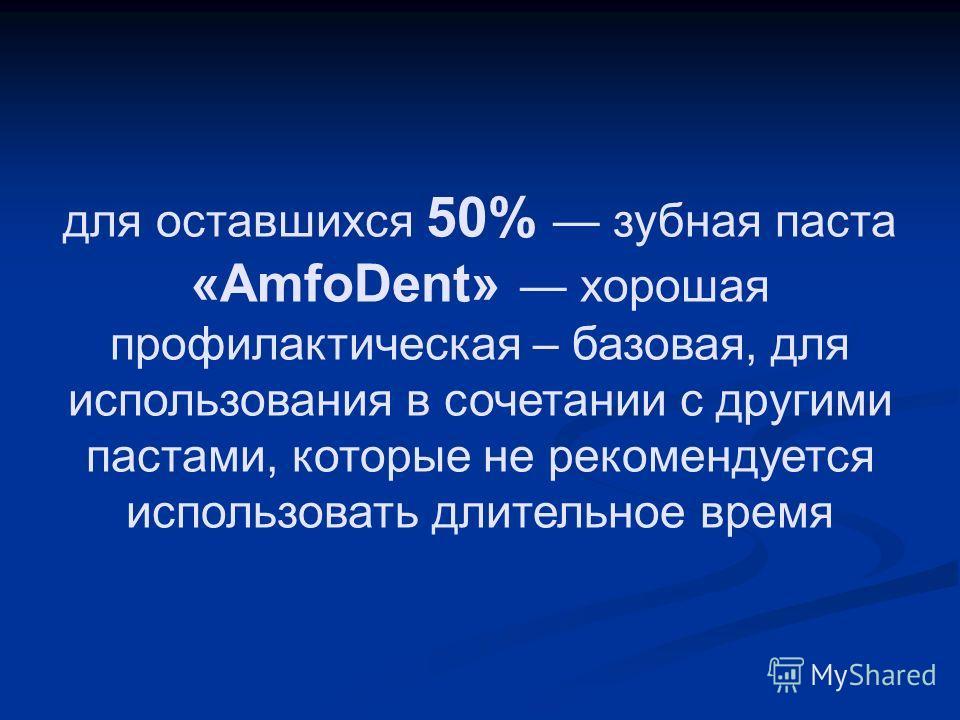 для оставшихся 50% зубная паста «AmfoDent» хорошая профилактическая – базовая, для использования в сочетании с другими пастами, которые не рекомендуется использовать длительное время