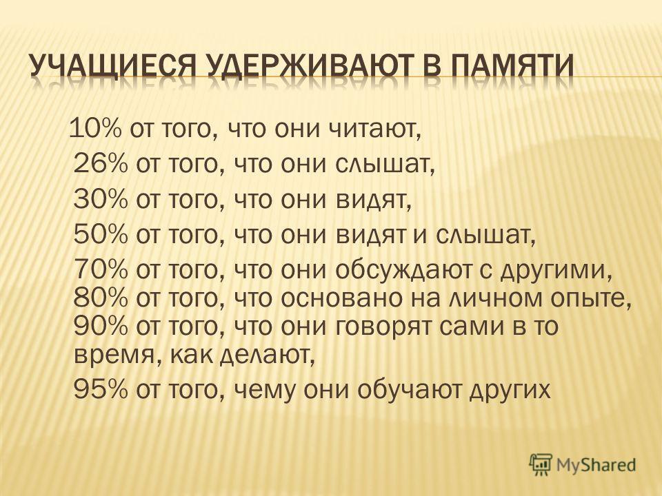 10% от того, что они читают, 26% от того, что они слышат, 30% от того, что они видят, 50% от того, что они видят и слышат, 70% от того, что они обсуждают с другими, 80% от того, что основано на личном опыте, 90% от того, что они говорят сами в то вре