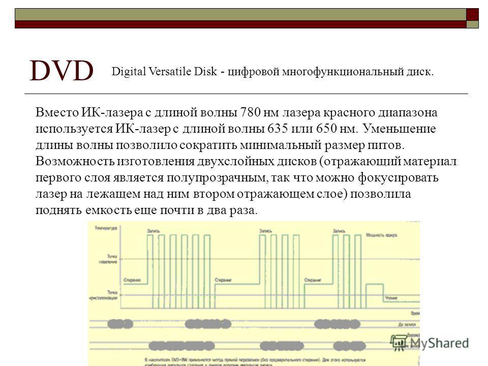 DVD Digital Versatile Disk - цифровой многофункциональный диск. Вместо ИК-лазера с длиной волны 780 нм лазера красного диапазона используется ИК-лазер с длиной волны 635 или 650 нм. Уменьшение длины волны позволило сократить минимальный размер питов.