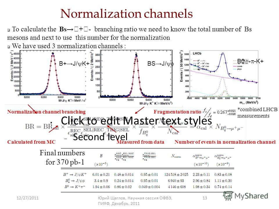 Normalization channels 12/27/2011Юрий Щеглов, Научная сессия ОФВЭ, ПИЯФ, Декабрь, 2011 Click to edit Master text styles – Second level – Third level Fourth level – Fifth level B+J/ K+BSJ/ B0 -K+ Calculated from MCMeasured from dataNumber of events in