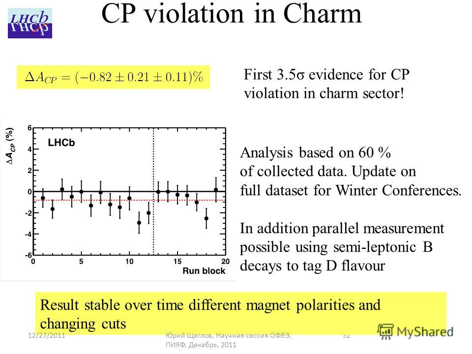 32 CP violation in Charm Result stable over time different magnet polarities and changing cuts First 3.5σ evidence for CP violation in charm sector! Analysis based on 60 % of collected data. Update on full dataset for Winter Conferences. In addition