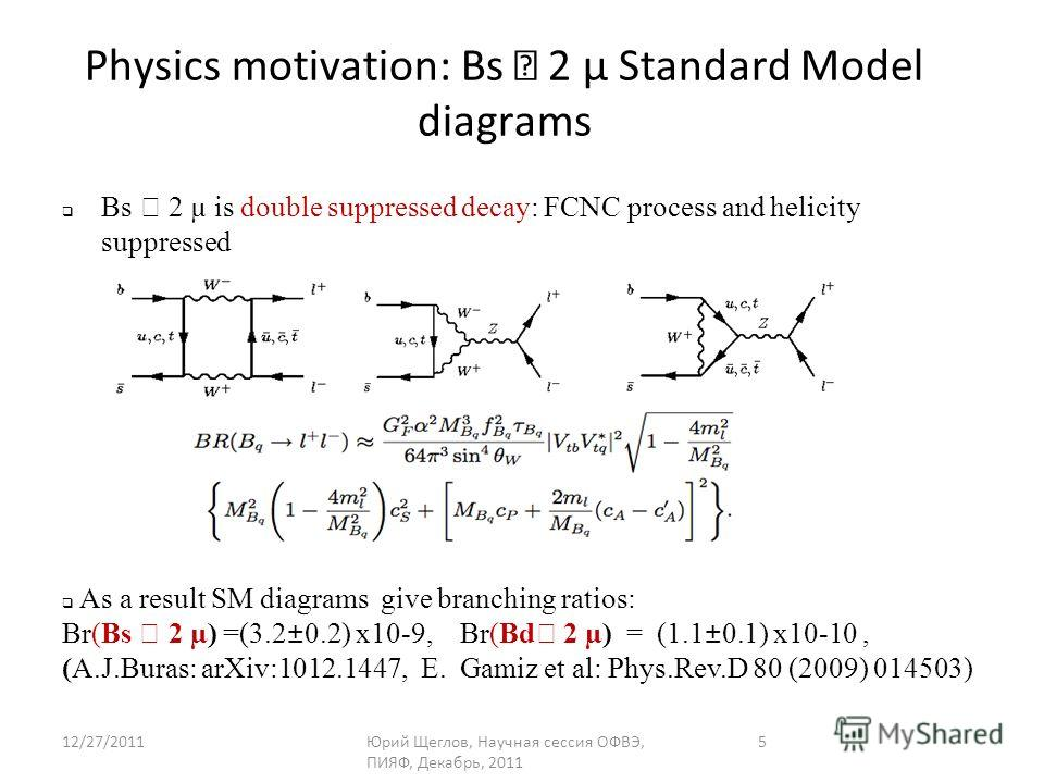 Physics motivation: Bs 2 µ Standard Model diagrams Bs 2 µ is double suppressed decay: FCNC process and helicity suppressed 12/27/2011Юрий Щеглов, Научная сессия ОФВЭ, ПИЯФ, Декабрь, 2011 5 As a result SM diagrams give branching ratios: Br(Bs 2 µ) =(3