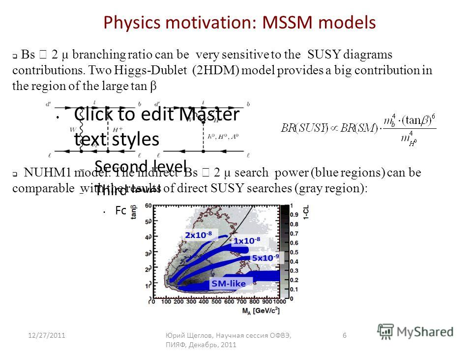 Physics motivation: MSSM models Click to edit Master text styles – Second level – Third level Fourth level – Fifth level 12/27/2011Юрий Щеглов, Научная сессия ОФВЭ, ПИЯФ, Декабрь, 2011 Bs 2 µ branching ratio can be very sensitive to the SUSY diagrams