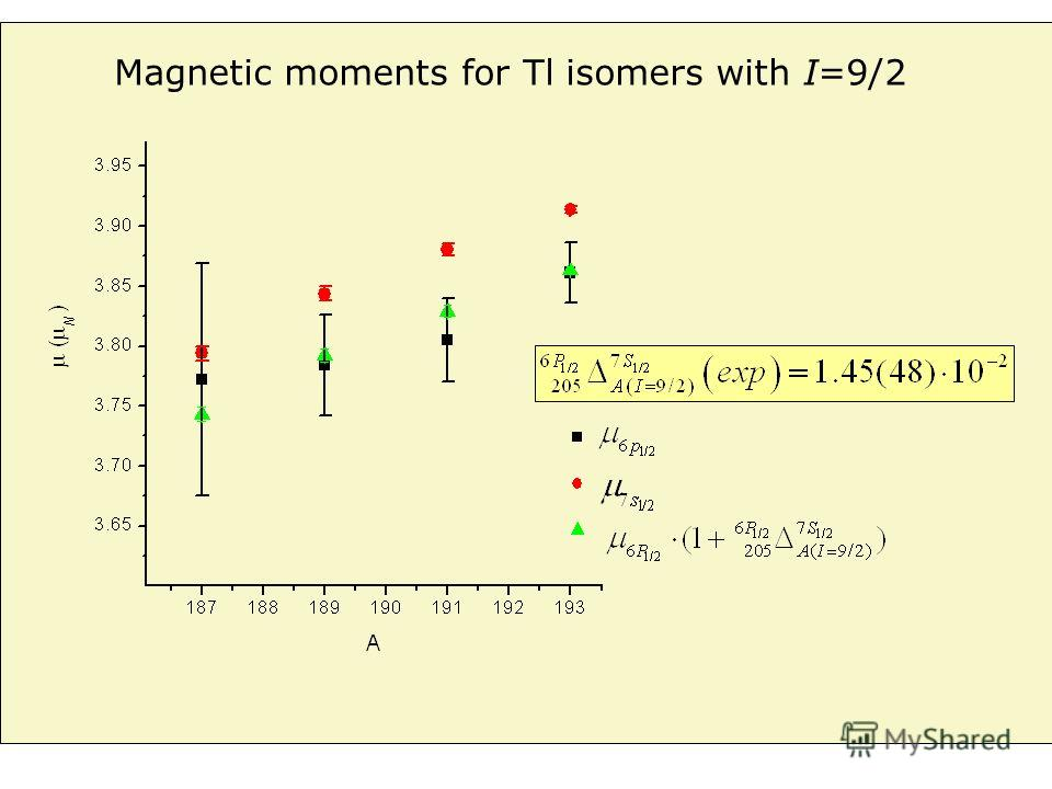 Magnetic moments for Tl isomers with I=9/2