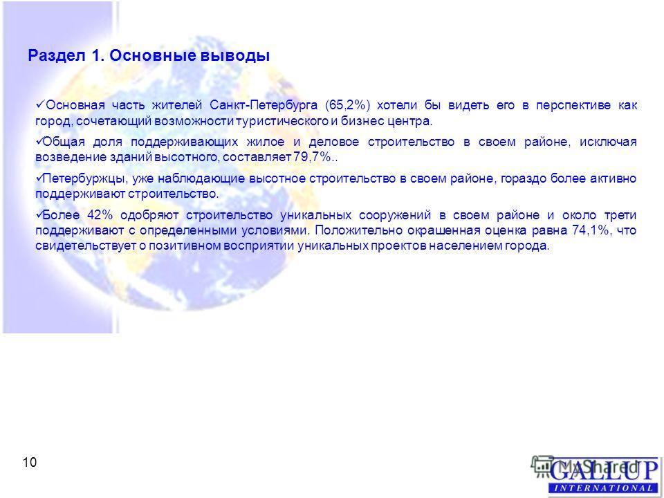 10 Раздел 1. Основные выводы Основная часть жителей Санкт-Петербурга (65,2%) хотели бы видеть его в перспективе как город, сочетающий возможности туристического и бизнес центра. Общая доля поддерживающих жилое и деловое строительство в своем районе,