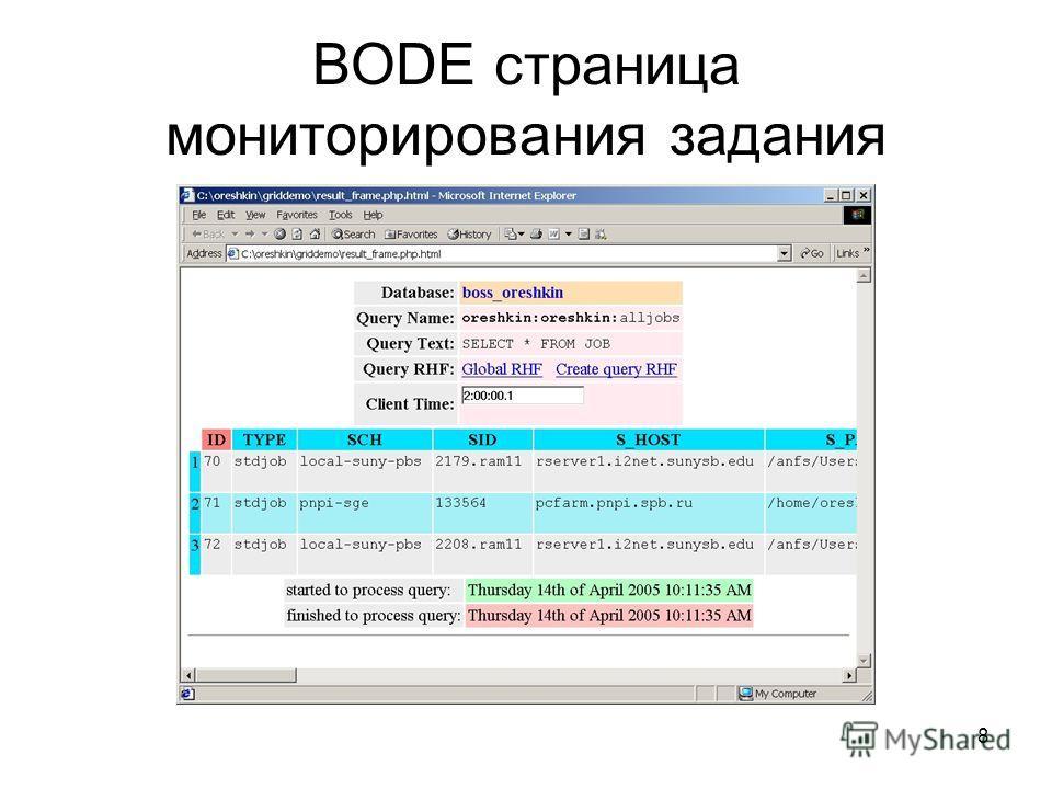 8 BODE страница мониторирования задания