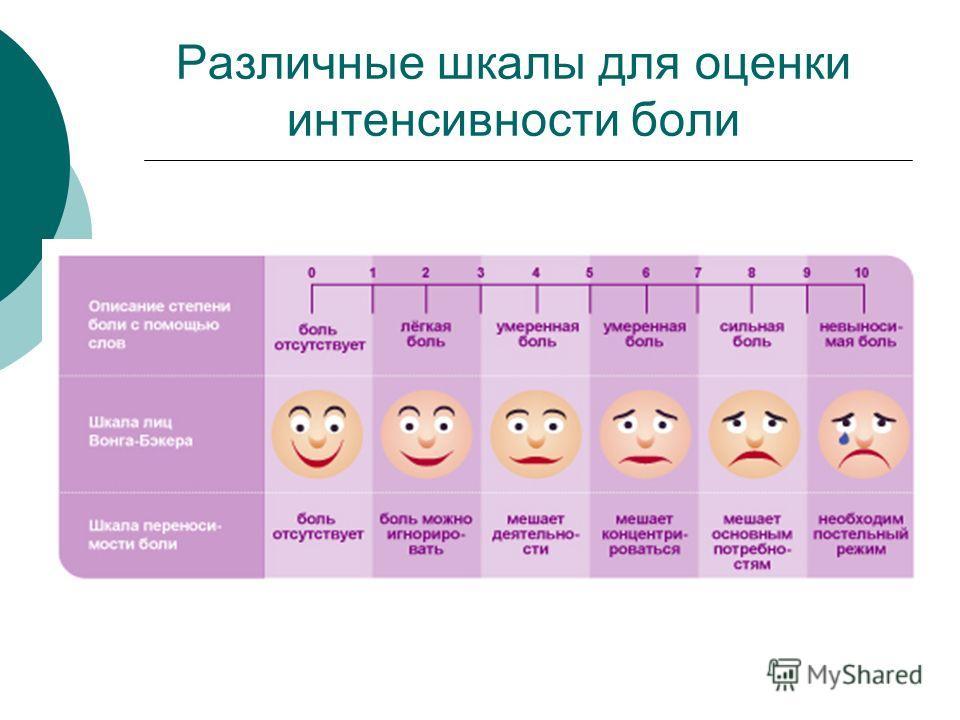 Различные шкалы для оценки интенсивности боли