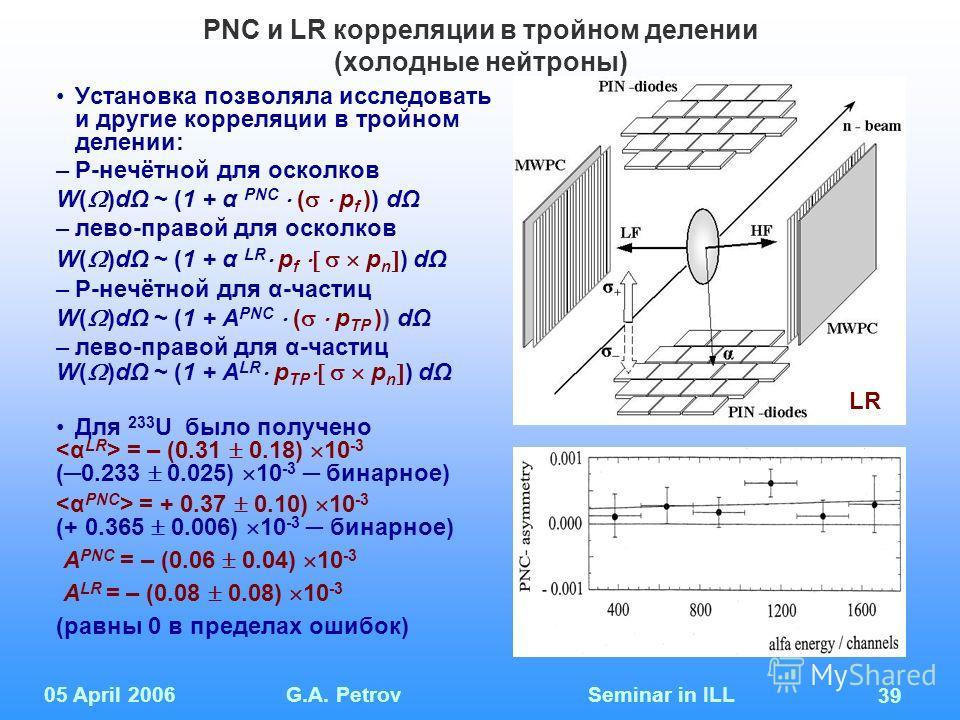 05 April 2006G.A. Petrov Seminar in ILL 39 PNC и LR корреляции в тройном делении (холодные нейтроны) Установка позволяла исследовать и другие корреляции в тройном делении: –Р-нечётной для осколков W( )dΩ ~ (1 + α PNC ( p f )) dΩ –лево-правой для оско