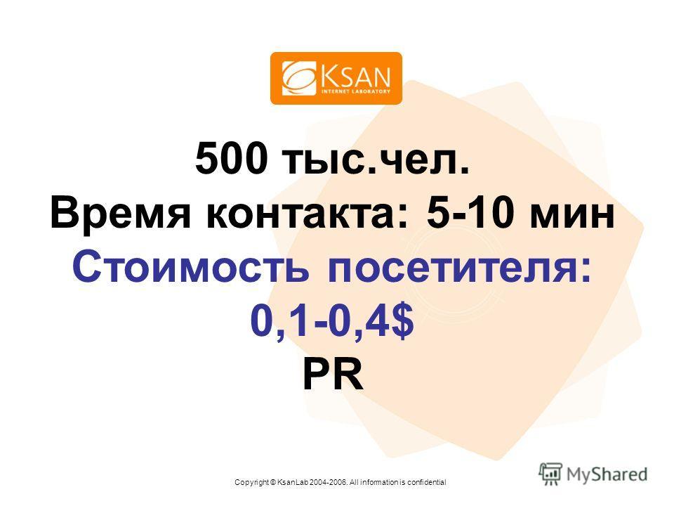 www.ksan.ru 500 тыс.чел. Время контакта: 5-10 мин Стоимость посетителя: 0,1-0,4$ PR Copyright © KsanLab 2004-2006. All information is confidential