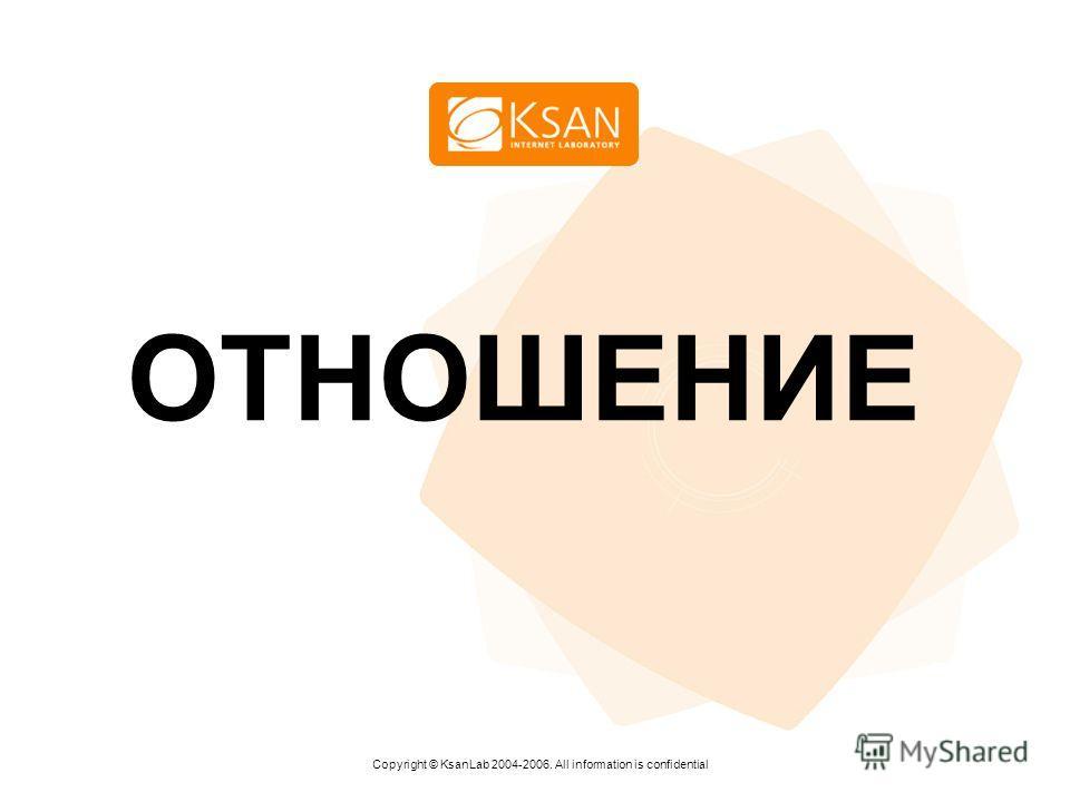 www.ksan.ru ОТНОШЕНИЕ Copyright © KsanLab 2004-2006. All information is confidential