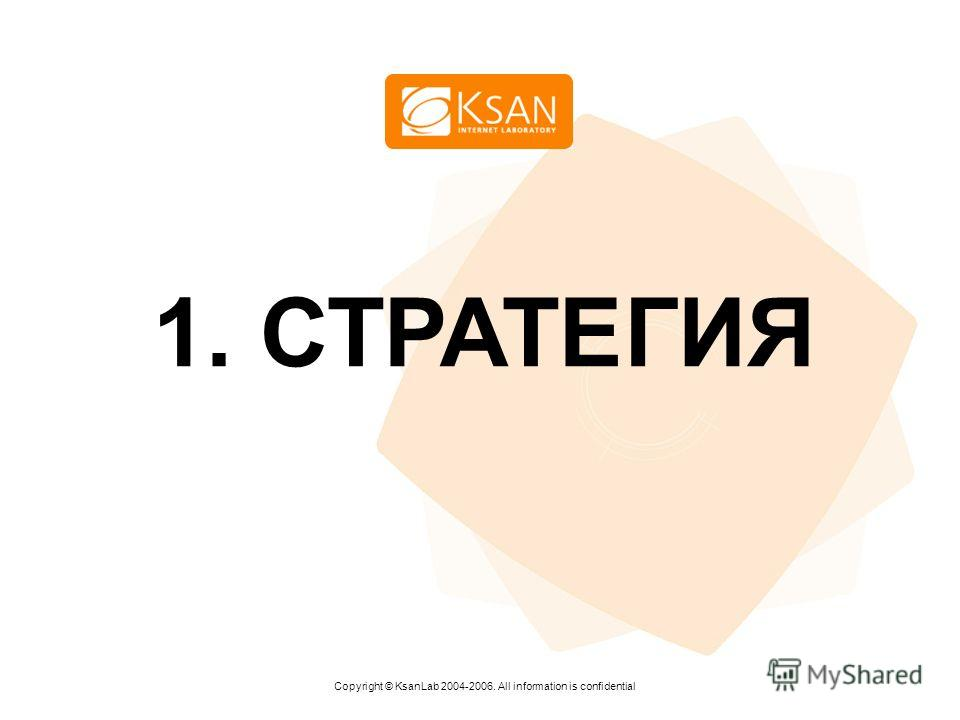 www.ksan.ru 1. СТРАТЕГИЯ Copyright © KsanLab 2004-2006. All information is confidential