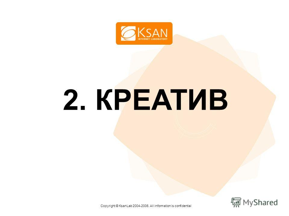 www.ksan.ru 2. КРЕАТИВ Copyright © KsanLab 2004-2006. All information is confidential