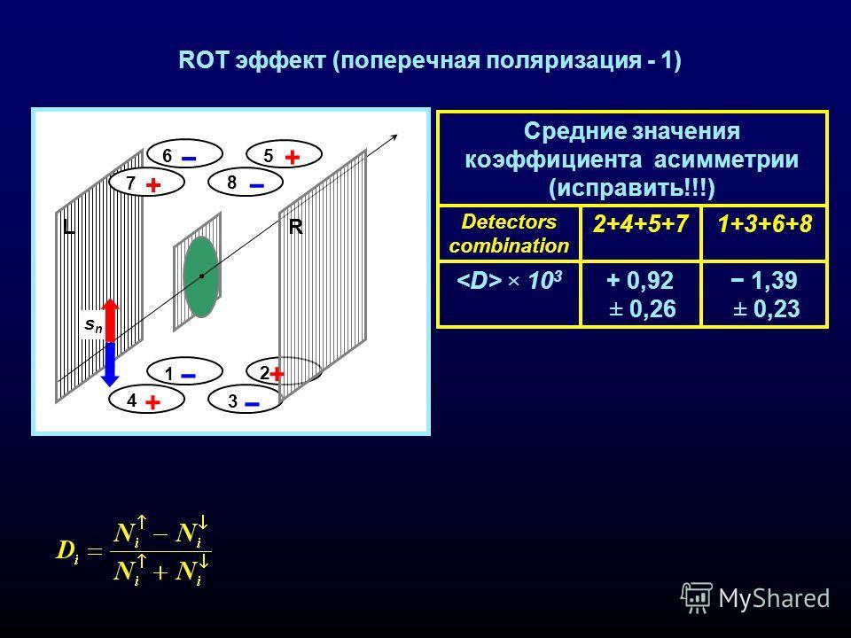 ROT эффект (поперечная поляризация - 1) Средние значения коэффициента асимметрии (исправить!!!) 1,39 ± 0,23 + 0,92 ± 0,26 × 10 3 1+3+6+82+4+5+7 Detectors combination 1 4 3 2 6 7 5 8 snsn LR 1 4 3 2 6 7 5 8 snsn LR + + + +