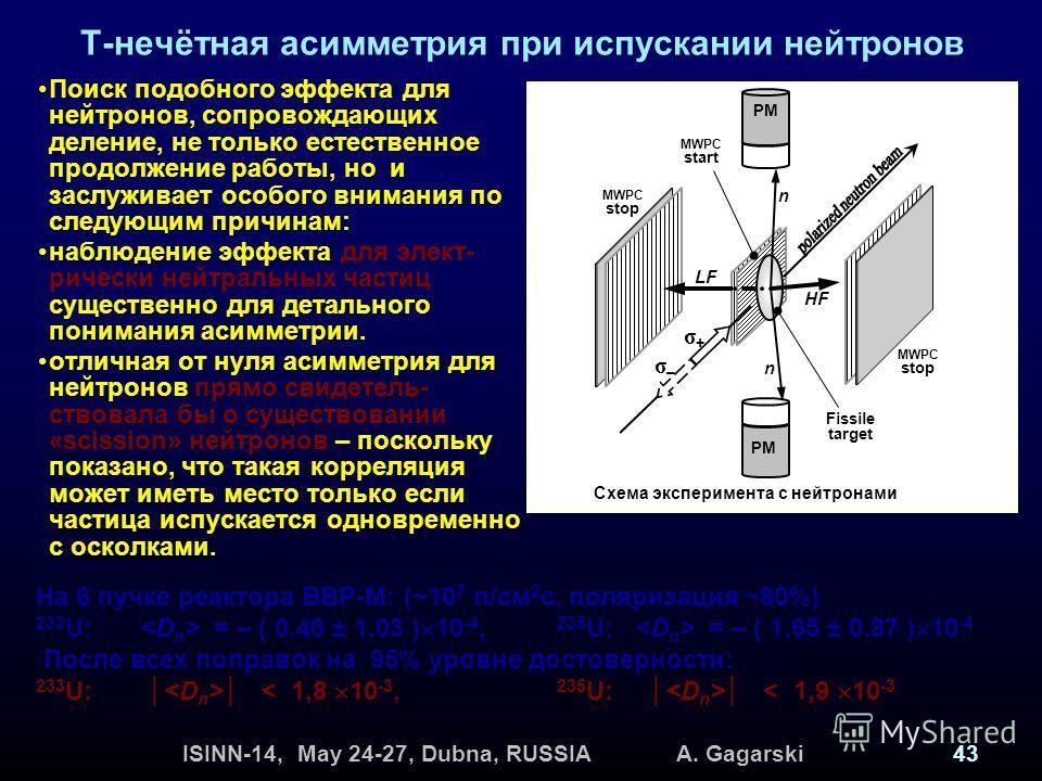 ISINN-14, May 24-27, Dubna, RUSSIA A. Gagarski43 Т-нечётная асимметрия при испускании нейтронов Поиск подобного эффекта для нейтронов, сопровождающих деление, не только естественное продолжение работы, но и заслуживает особого внимания по следующим п