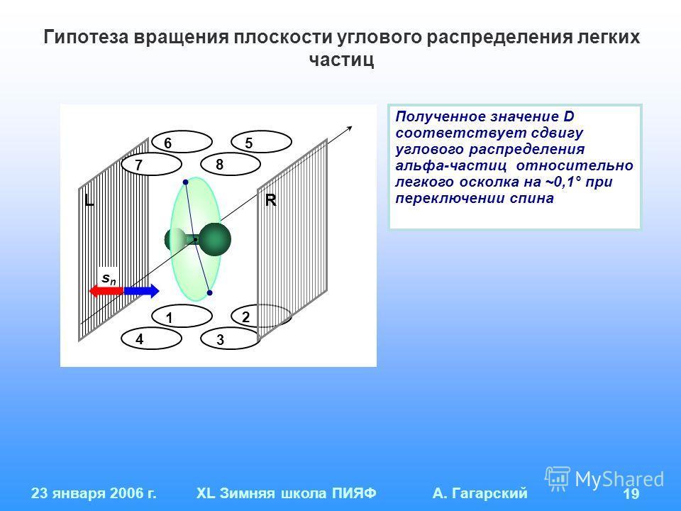 23 января 2006 г.XL Зимняя школа ПИЯФ А. Гагарский 19 Гипотеза вращения плоскости углового распределения легких частиц 1 4 3 2 6 7 5 8 snsn LR 1 4 3 2 6 7 5 8 snsn LR 1 4 3 2 6 7 5 8 snsn LR + + + + 1 4 3 2 6 7 5 8 snsn LR 1 4 3 2 6 7 5 8 snsn LR 1 4