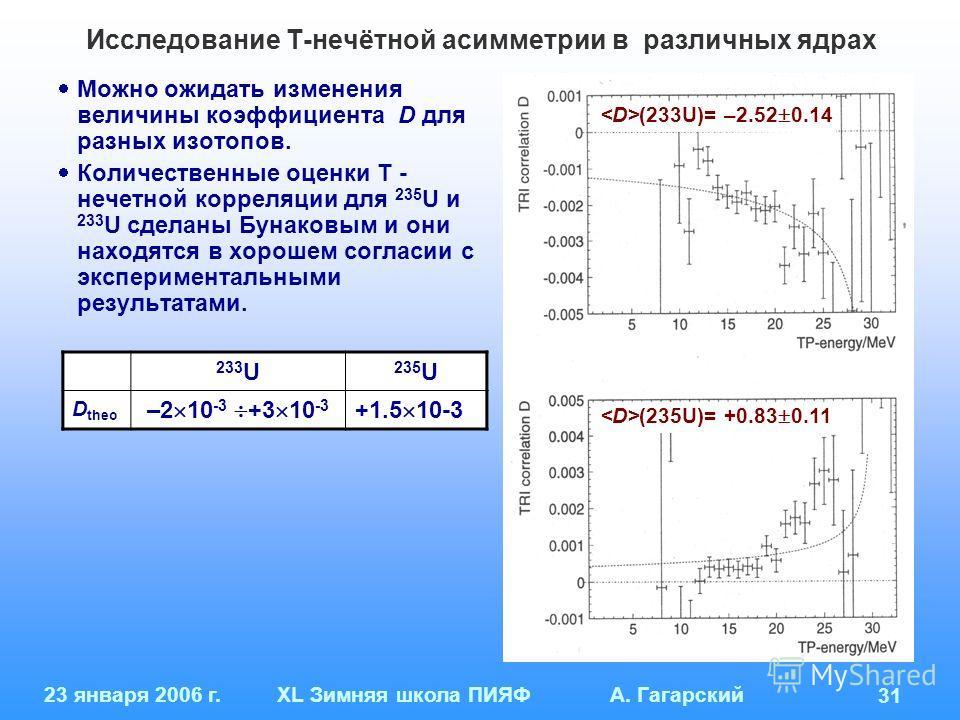 23 января 2006 г.XL Зимняя школа ПИЯФ А. Гагарский 31 Исследование Т-нечётной асимметрии в различных ядрах Можно ожидать изменения величины коэффициента D для разных изотопов. Количественные оценки T - нечетной корреляции для 235 U и 233 U сделаны Бу