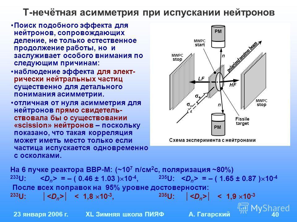 23 января 2006 г.XL Зимняя школа ПИЯФ А. Гагарский 40 Т-нечётная асимметрия при испускании нейтронов Поиск подобного эффекта для нейтронов, сопровождающих деление, не только естественное продолжение работы, но и заслуживает особого внимания по следую