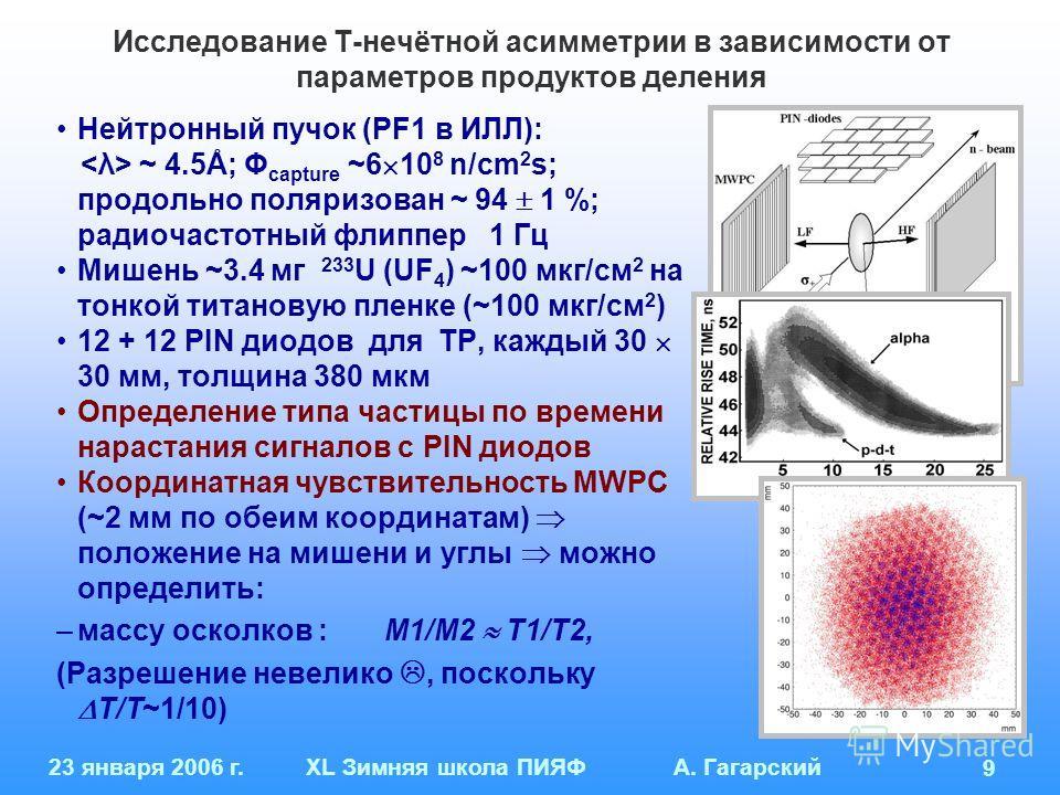 23 января 2006 г.XL Зимняя школа ПИЯФ А. Гагарский 9 Исследование Т-нечётной асимметрии в зависимости от параметров продуктов деления Нейтронный пучок (PF1 в ИЛЛ): ~ 4.5Å; Φ capture ~6 10 8 n/cm 2 s; продольно поляризован ~ 94 1 %; радиочастотный фли