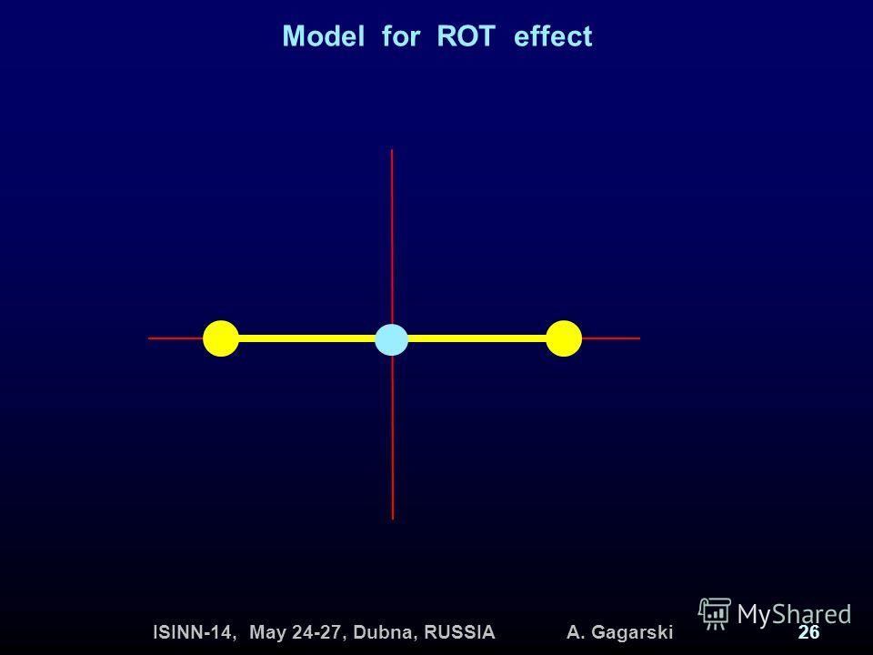 ISINN-14, May 24-27, Dubna, RUSSIA A. Gagarski26 Model for ROT effect